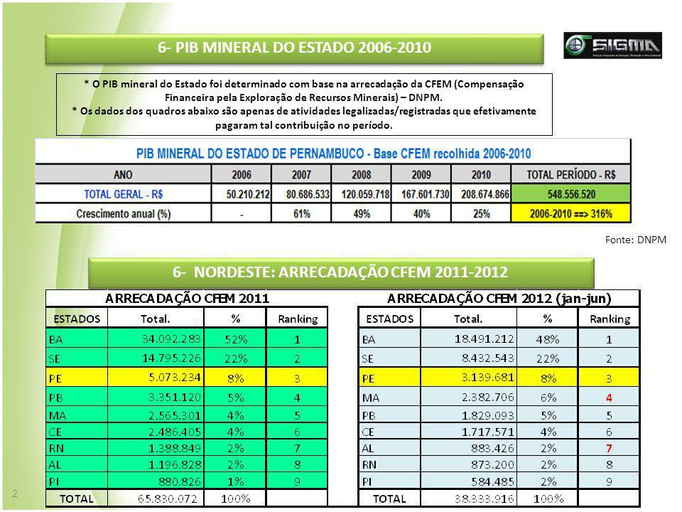 6- PIB MINERAL DO ESTADO 2006-2010