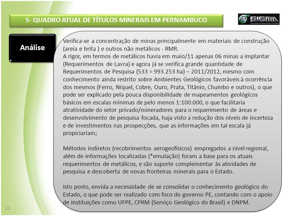 5- QUADRO ATUAL DE TÍTULOS MINERAIS EM PERNAMBUCO