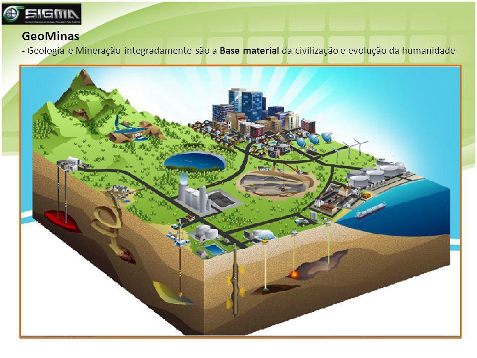 GeoMinas - Geologia e Mineração integradamente são a Base material da civilização e evolução da humanidade.