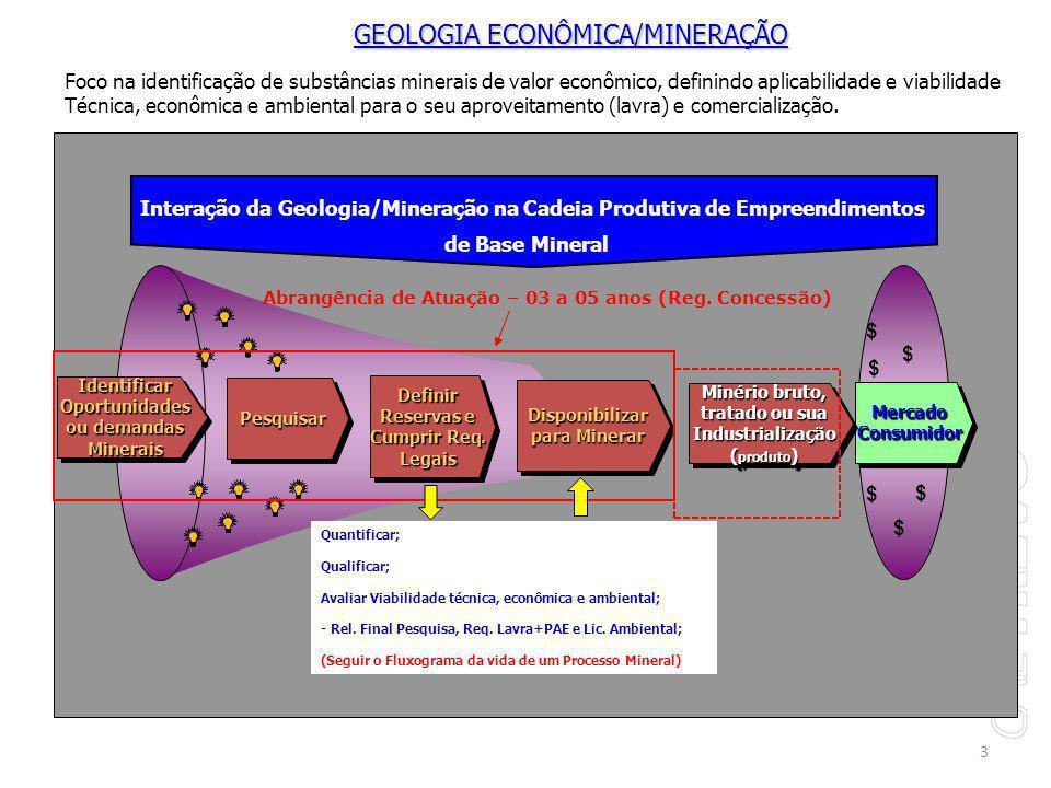 GEOLOGIA ECONÔMICA/MINERAÇÃO