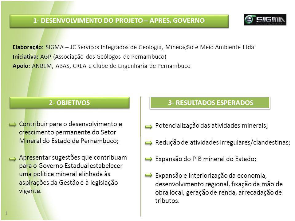 1- DESENVOLVIMENTO DO PROJETO – APRES. GOVERNO 3- RESULTADOS ESPERADOS
