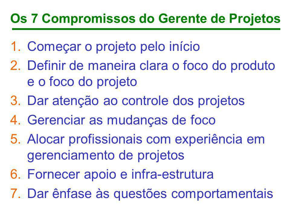 Os 7 Compromissos do Gerente de Projetos
