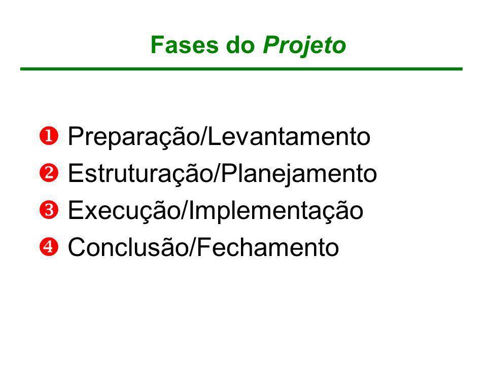  Preparação/Levantamento  Estruturação/Planejamento