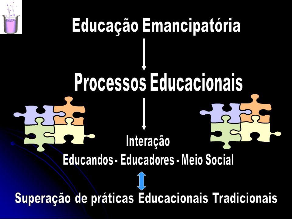 Superação de práticas Educacionais Tradicionais