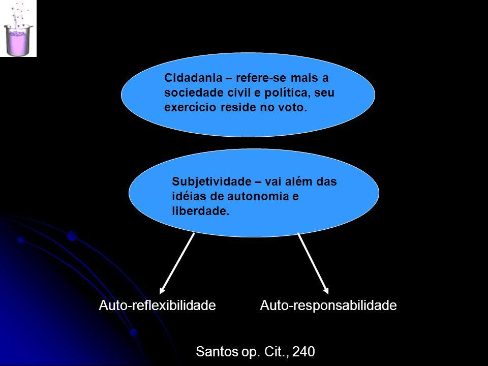 Auto-reflexibilidade Auto-responsabilidade