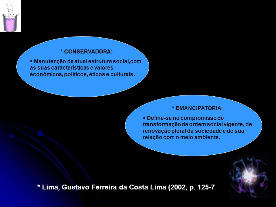 * Lima, Gustavo Ferreira da Costa Lima (2002, p. 125-7