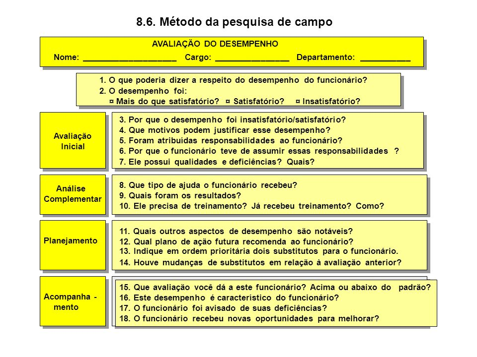 8.6. Método da pesquisa de campo