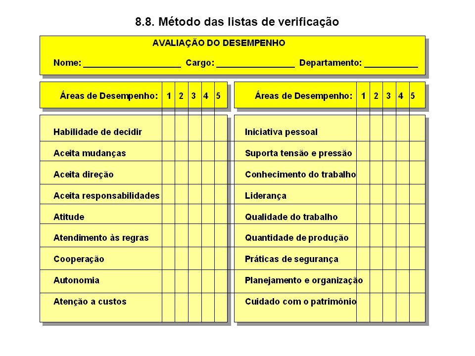 8.8. Método das listas de verificação