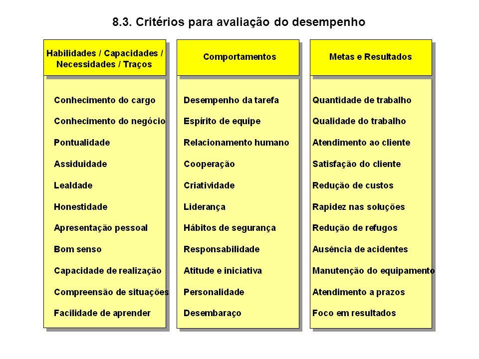8.3. Critérios para avaliação do desempenho
