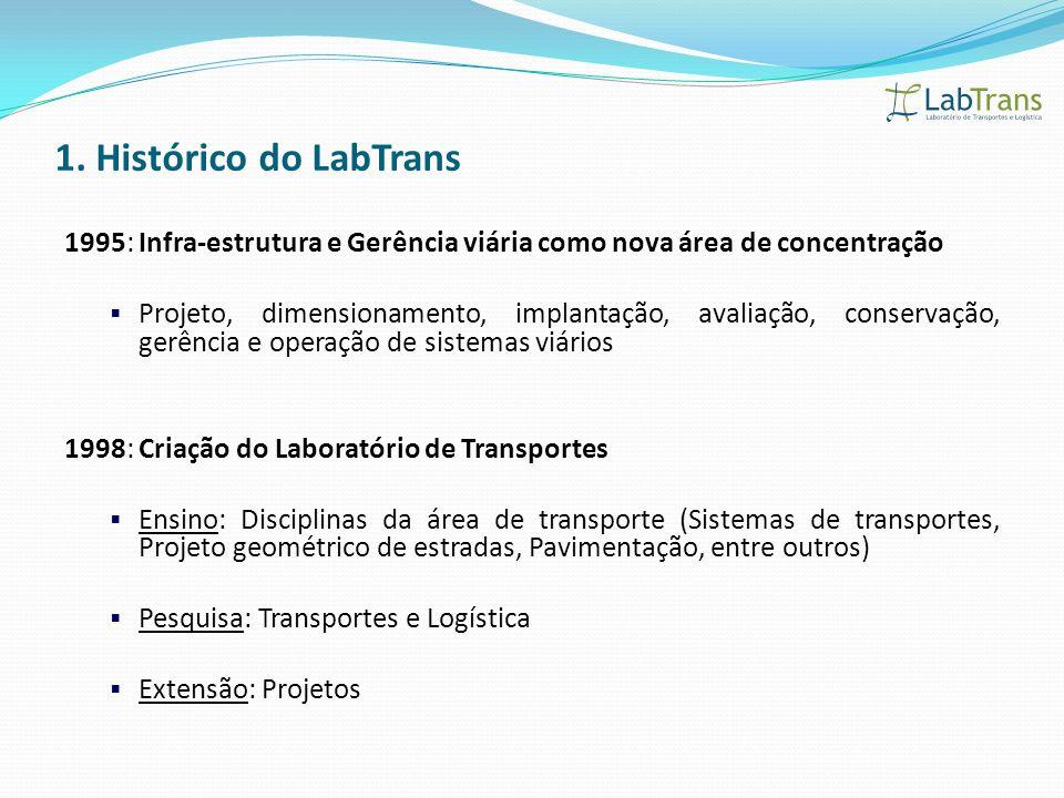 1. Histórico do LabTrans 1995: Infra-estrutura e Gerência viária como nova área de concentração.