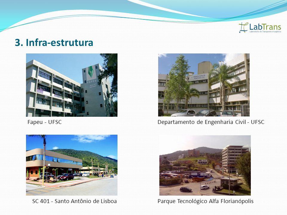 3. Infra-estrutura Fapeu - UFSC