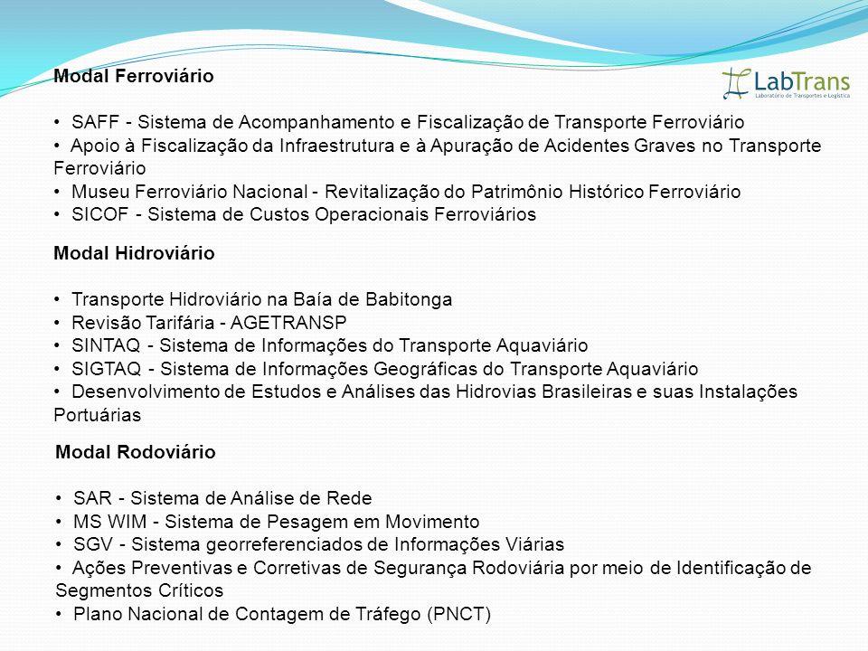 Modal FerroviárioSAFF - Sistema de Acompanhamento e Fiscalização de Transporte Ferroviário.