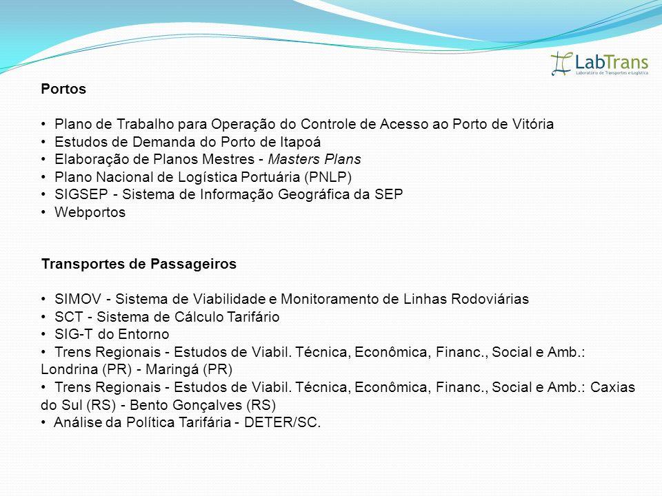 Portos Plano de Trabalho para Operação do Controle de Acesso ao Porto de Vitória. Estudos de Demanda do Porto de Itapoá.