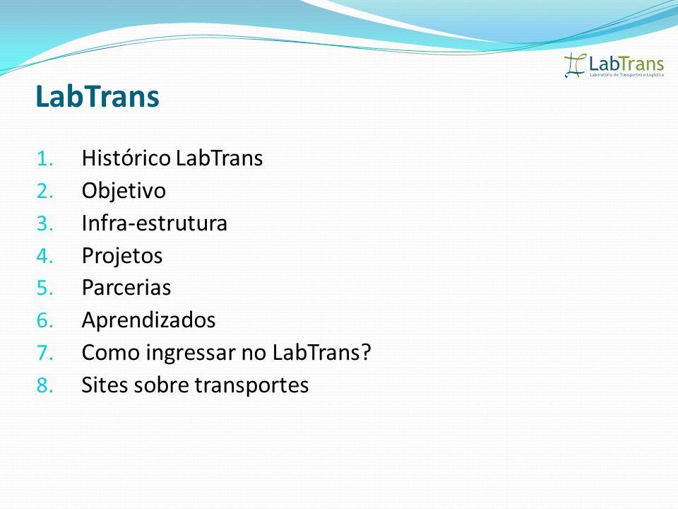 LabTrans Histórico LabTrans Objetivo Infra-estrutura Projetos