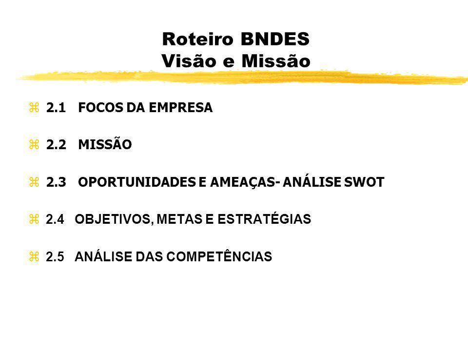 Roteiro BNDES Visão e Missão