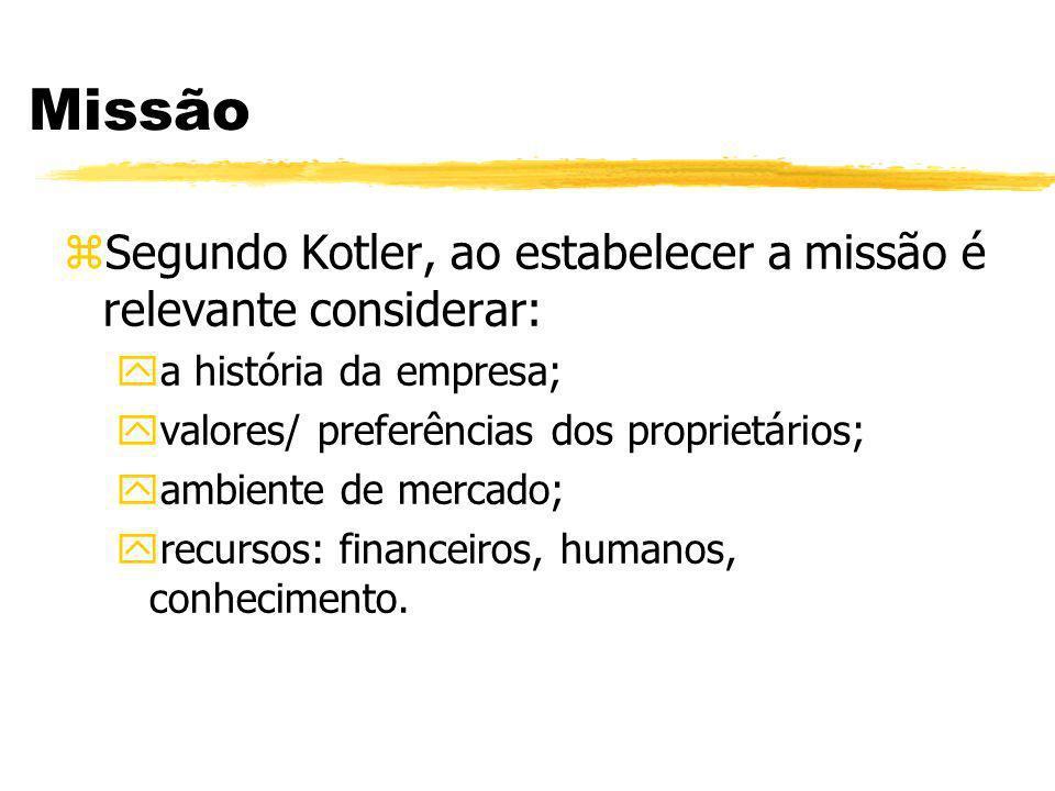 Missão Segundo Kotler, ao estabelecer a missão é relevante considerar: