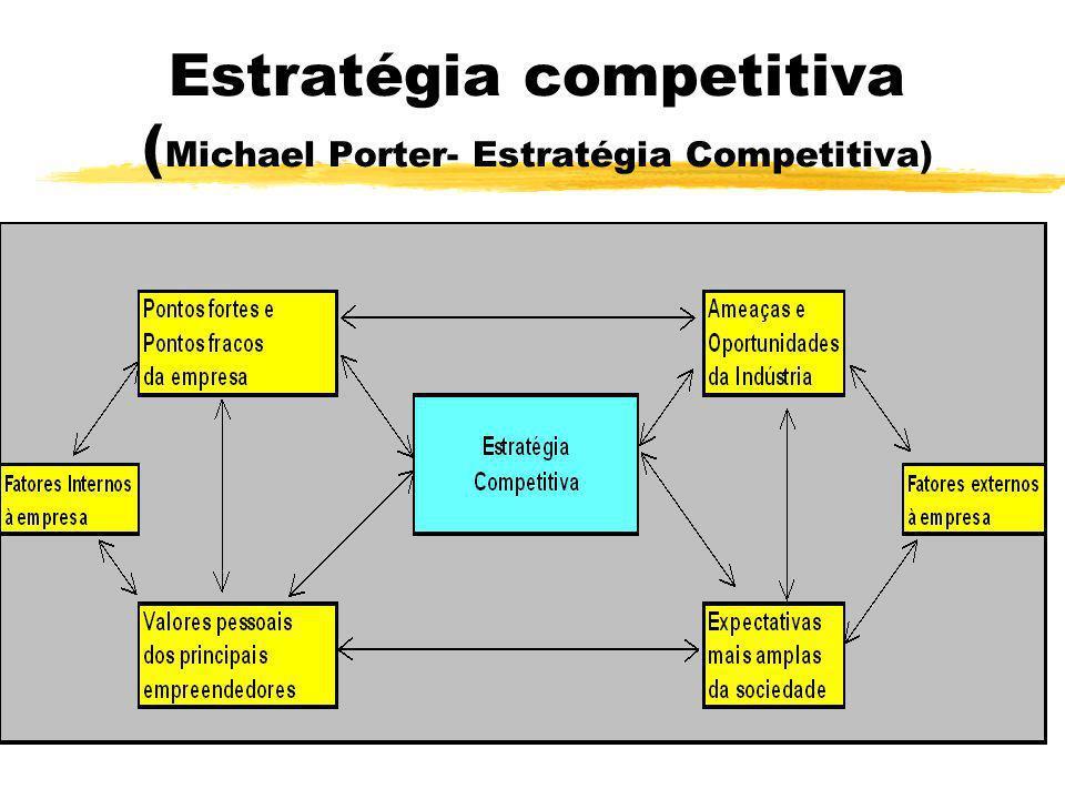 Estratégia competitiva (Michael Porter- Estratégia Competitiva)