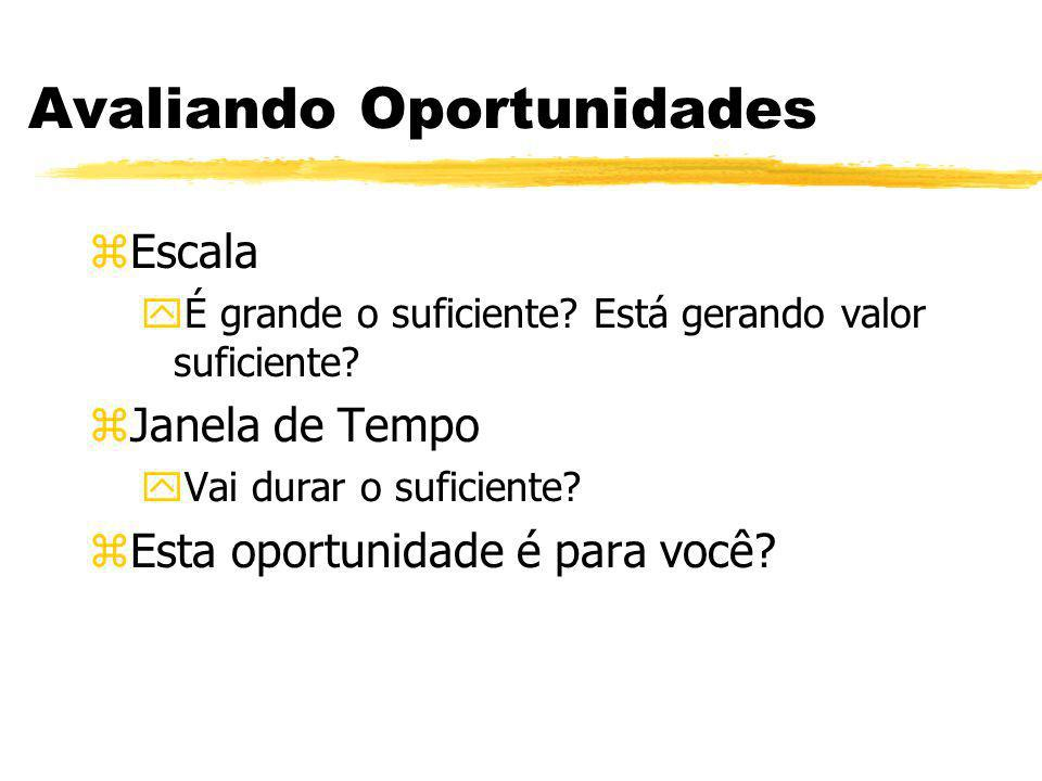 Avaliando Oportunidades