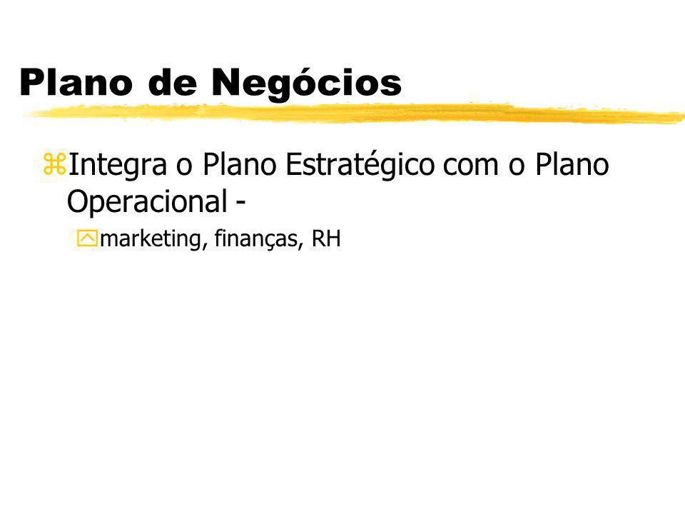 Plano de Negócios Integra o Plano Estratégico com o Plano Operacional - marketing, finanças, RH