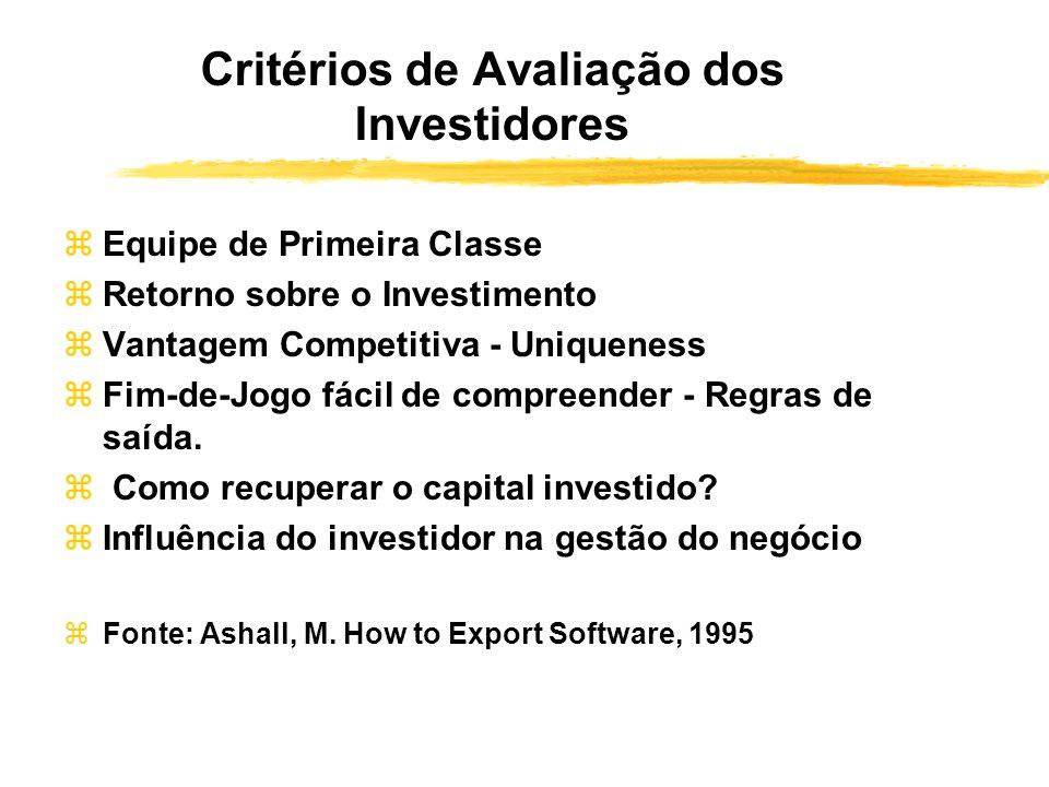Critérios de Avaliação dos Investidores