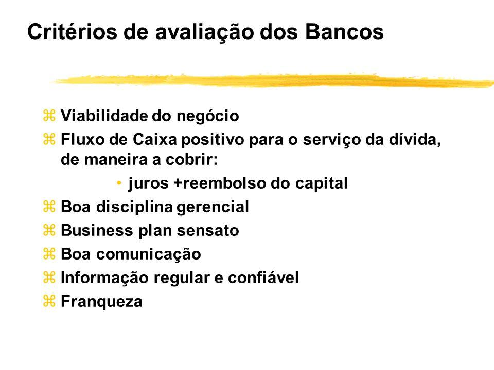Critérios de avaliação dos Bancos