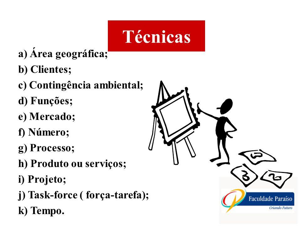 Técnicas a) Área geográfica; b) Clientes; c) Contingência ambiental;
