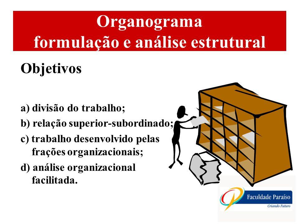 Organograma formulação e análise estrutural