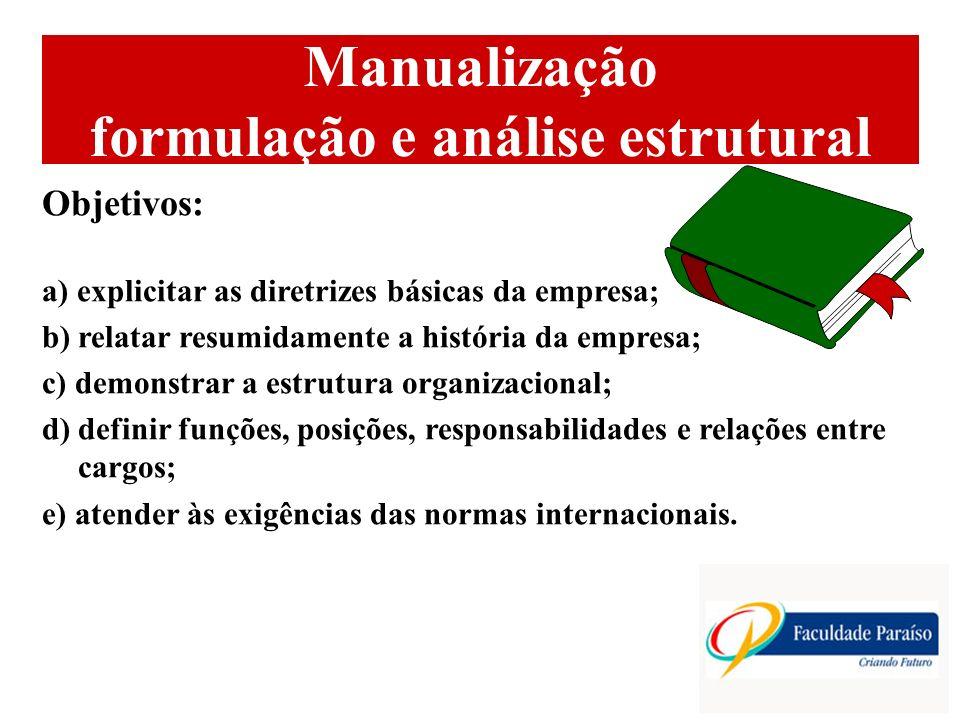 Manualização formulação e análise estrutural