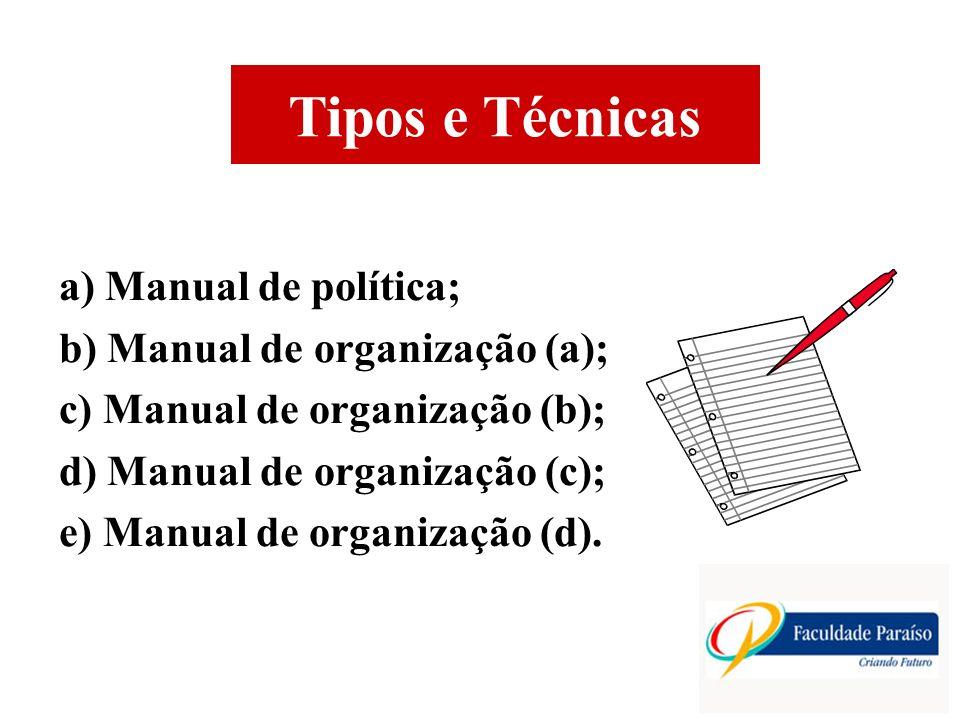 Tipos e Técnicas a) Manual de política; b) Manual de organização (a);