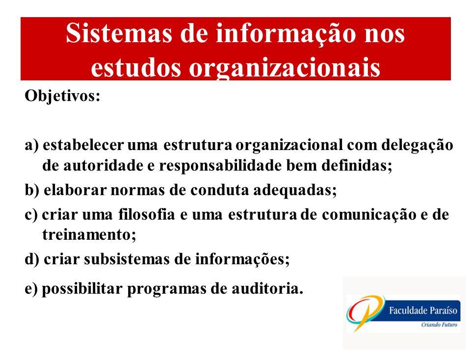 Sistemas de informação nos estudos organizacionais