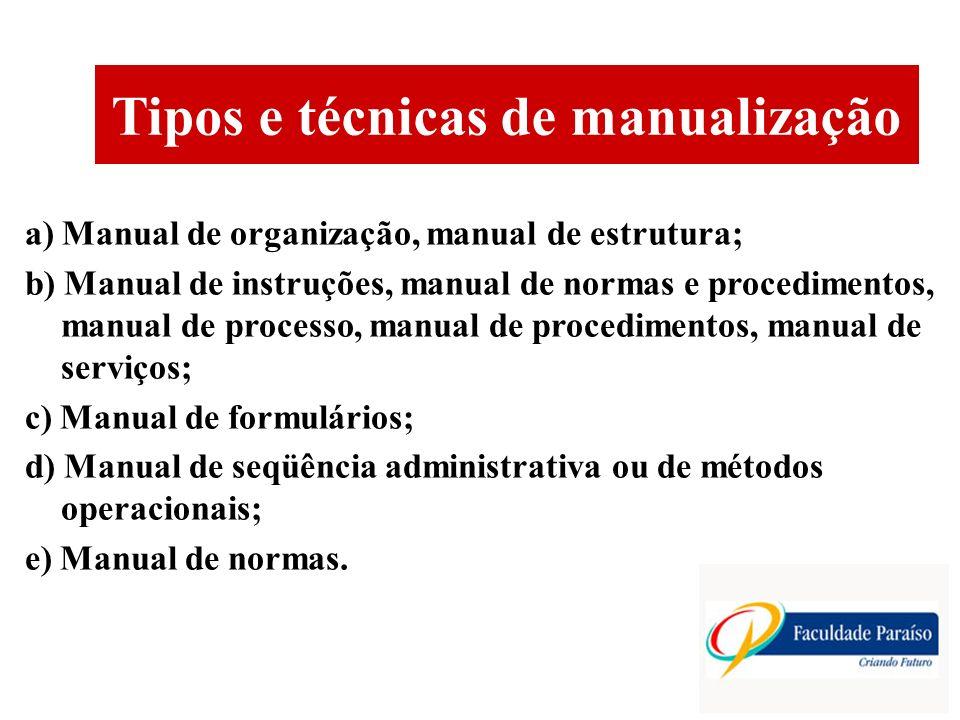 Tipos e técnicas de manualização