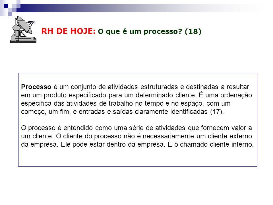 RH DE HOJE: O que é um processo (18)