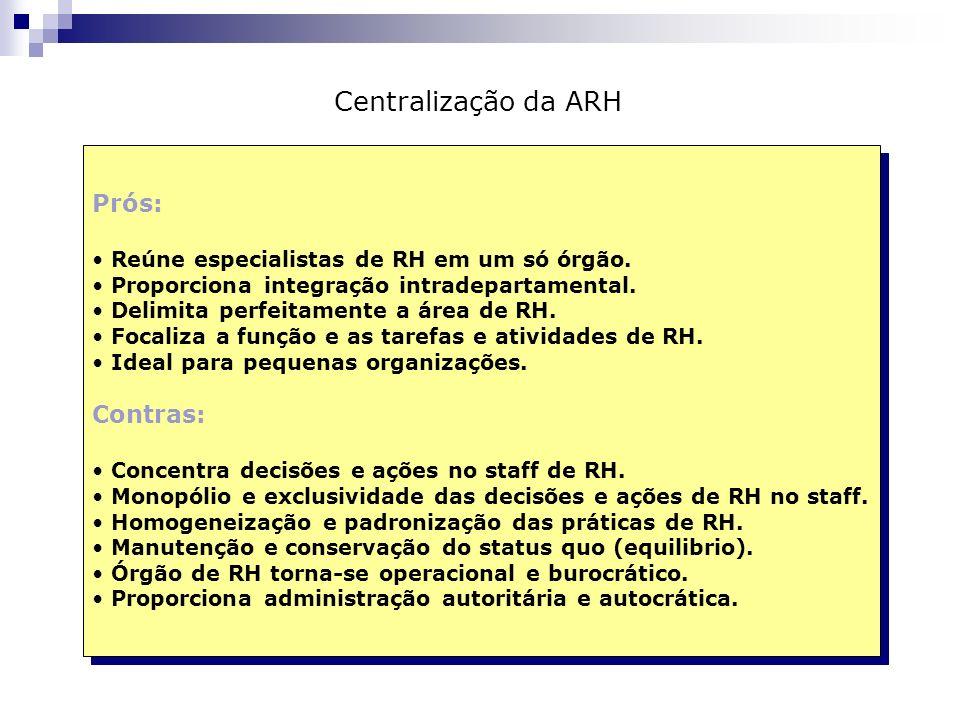 Centralização da ARH Prós: Contras: