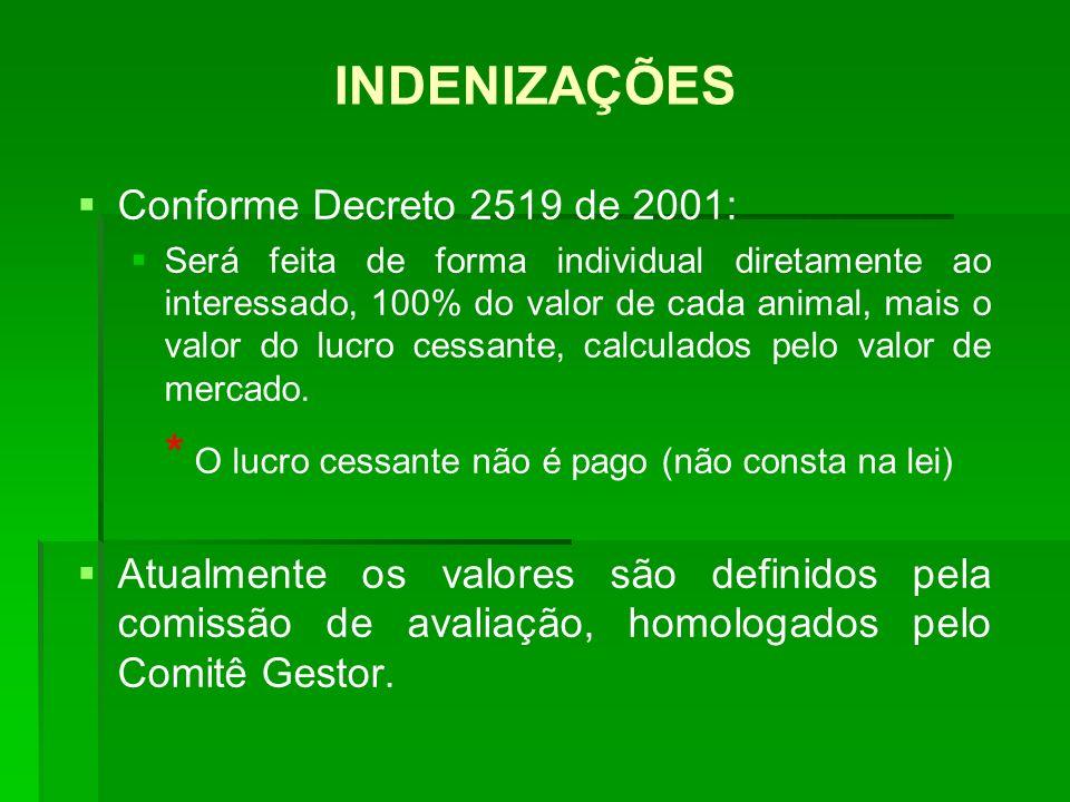 INDENIZAÇÕES Conforme Decreto 2519 de 2001: