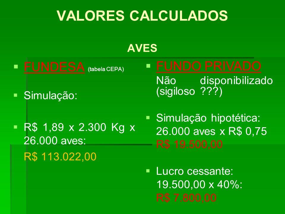 VALORES CALCULADOS AVES
