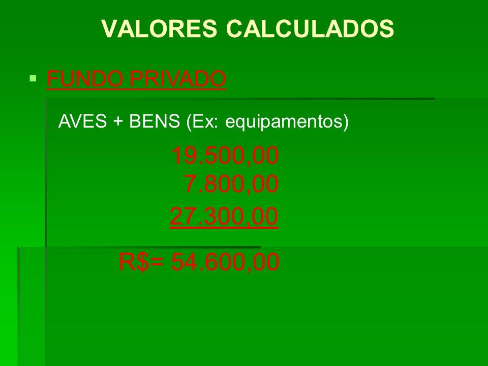 VALORES CALCULADOS 19.500,00 7.800,00 27.300,00 R$= 54.600,00