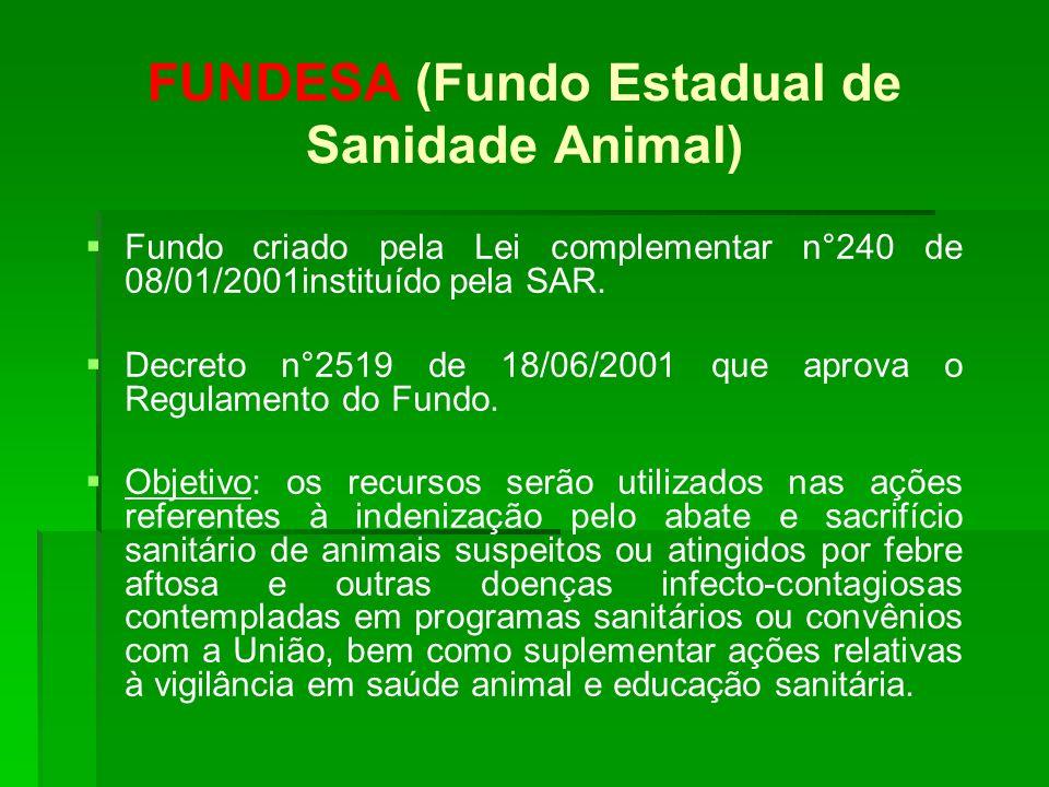 FUNDESA (Fundo Estadual de Sanidade Animal)