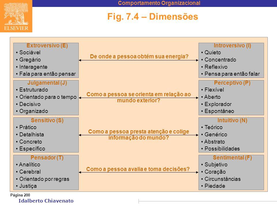 Fig. 7.4 – Dimensões Extroversivo (E) Sociável Gregário Interagente