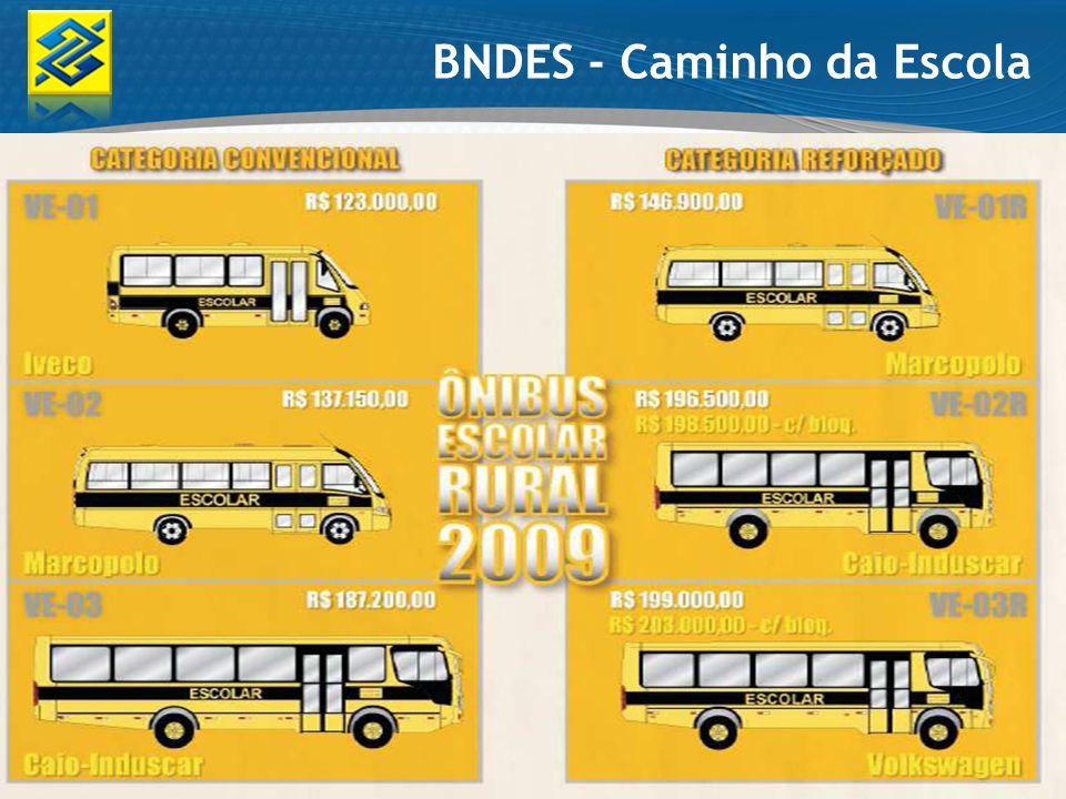 BNDES - Caminho da Escola