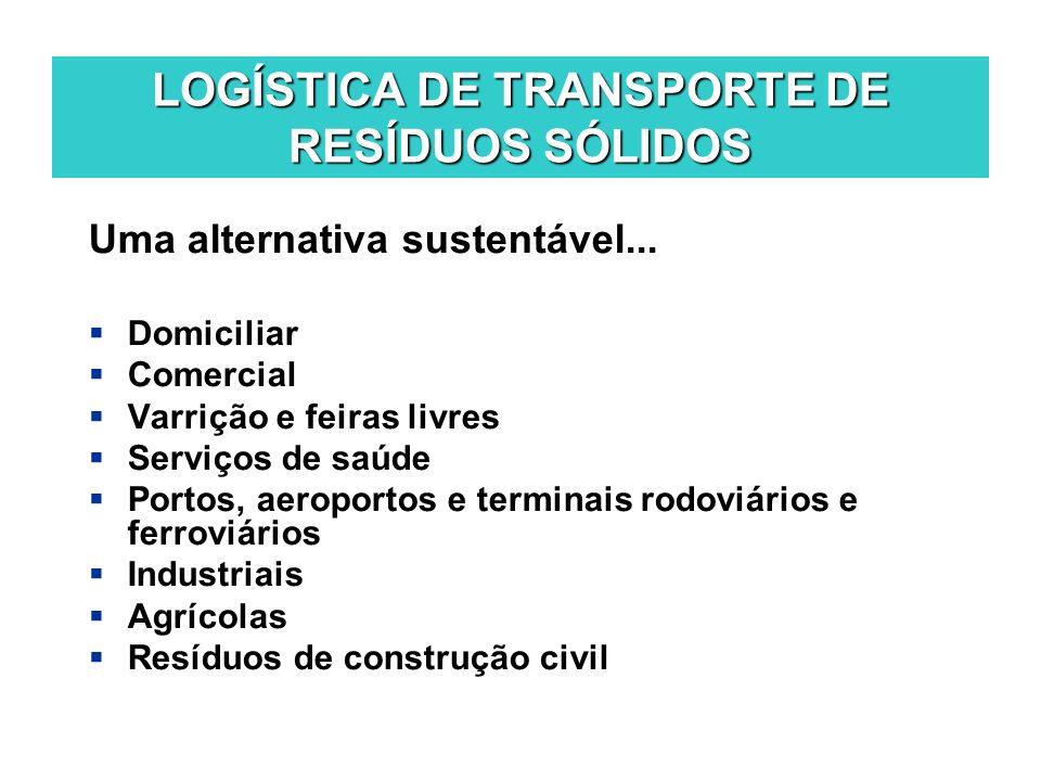 LOGÍSTICA DE TRANSPORTE DE RESÍDUOS SÓLIDOS