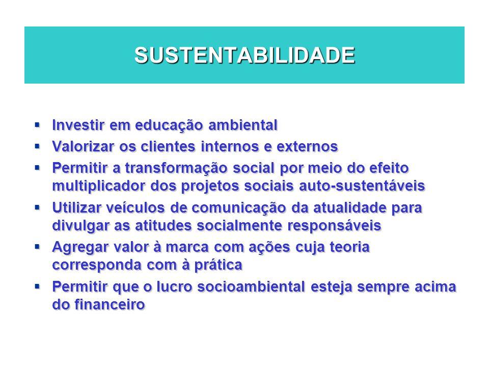 SUSTENTABILIDADE Investir em educação ambiental