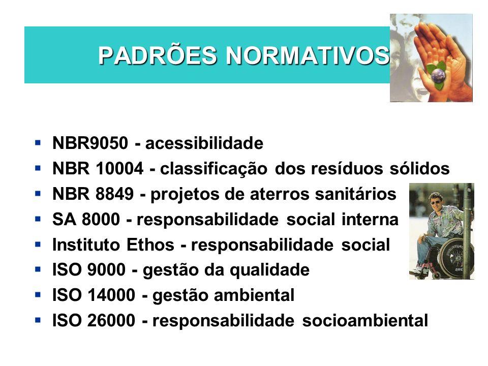 PADRÕES NORMATIVOS NBR9050 - acessibilidade