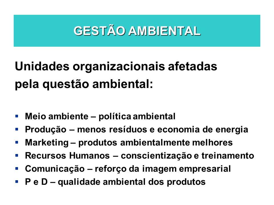 Unidades organizacionais afetadas pela questão ambiental: