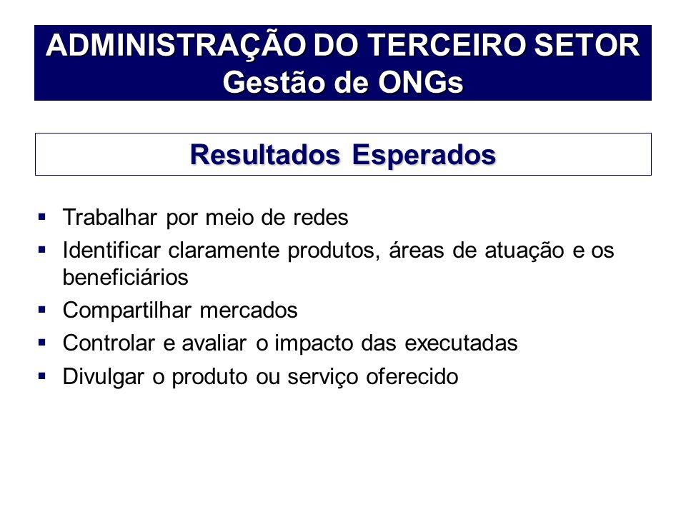 ADMINISTRAÇÃO DO TERCEIRO SETOR Gestão de ONGs