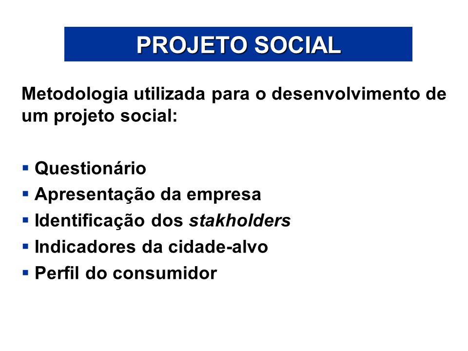 PROJETO SOCIALMetodologia utilizada para o desenvolvimento de um projeto social: Questionário. Apresentação da empresa.