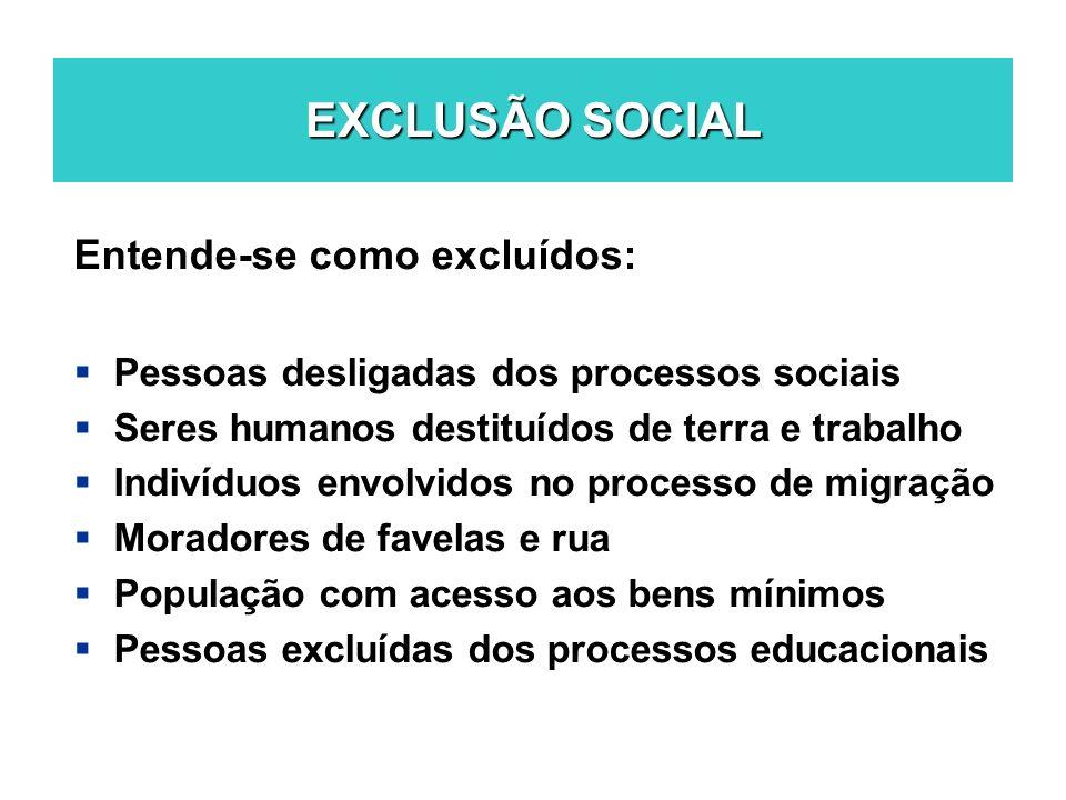 EXCLUSÃO SOCIAL Entende-se como excluídos: