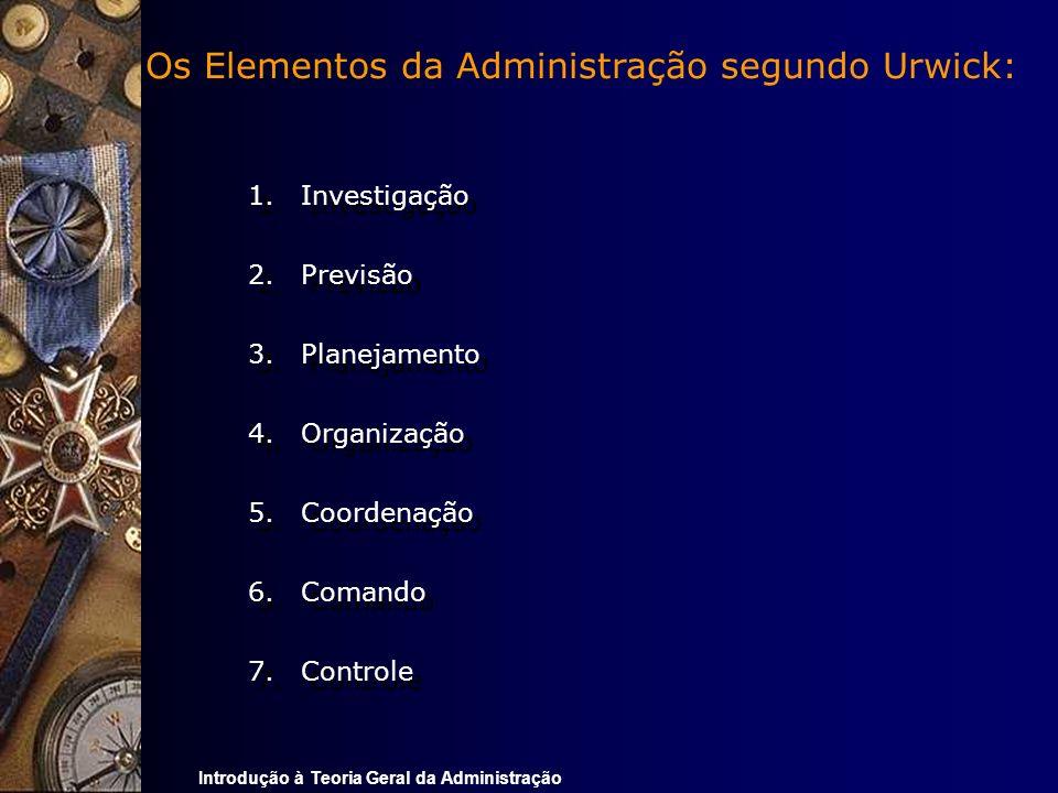 Os Elementos da Administração segundo Urwick: