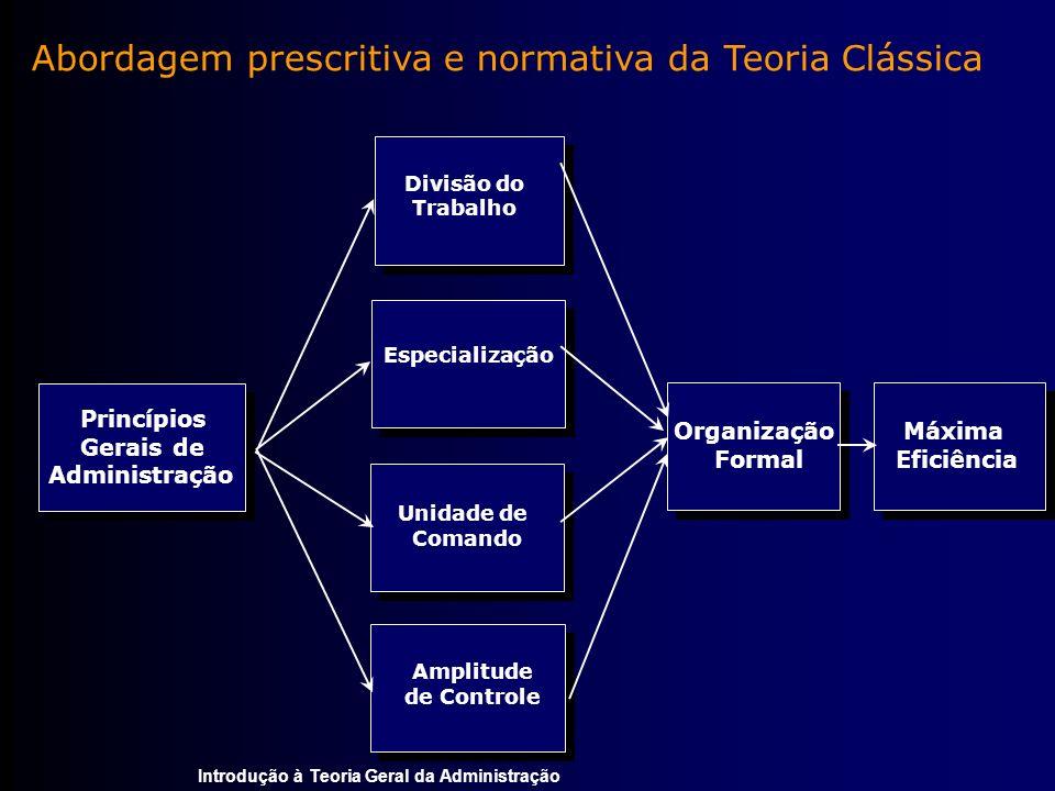 Abordagem prescritiva e normativa da Teoria Clássica
