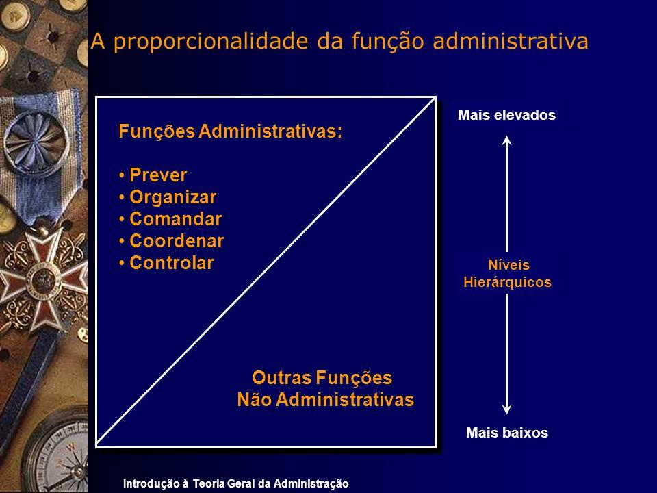 A proporcionalidade da função administrativa