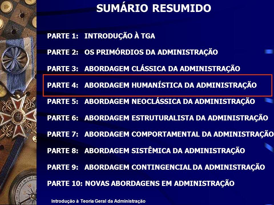 SUMÁRIO RESUMIDO PARTE 1: INTRODUÇÃO À TGA